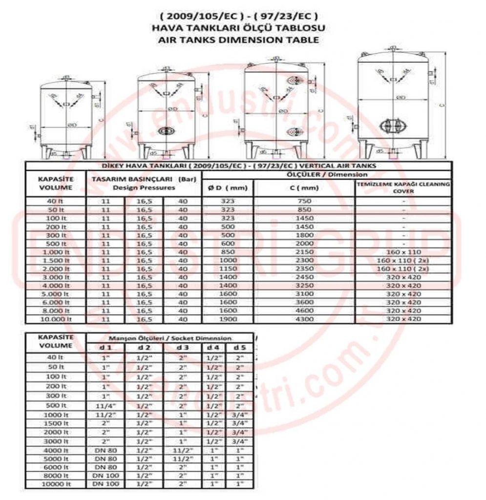 basincli-kompresor-hava-tanki-olculeri-boyutlari-secenekleri